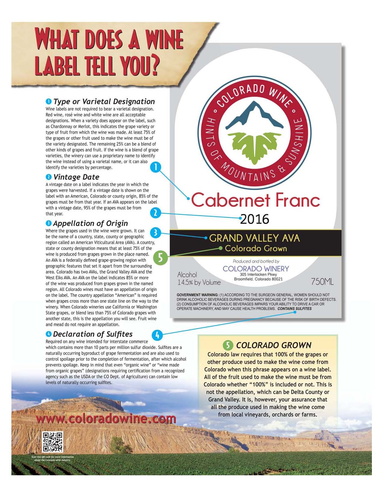 CO Wine: Label Poster (letter size)